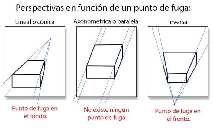 puntos_fuga